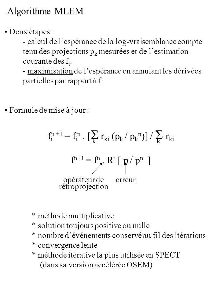 fin+1 = fin . [S rki (pk / pkn)] / S rki fn+1 = fn . Rt [ p / pn ]